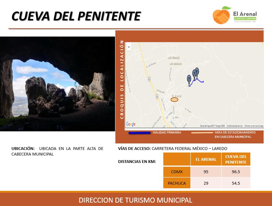 Cueva del Penitente